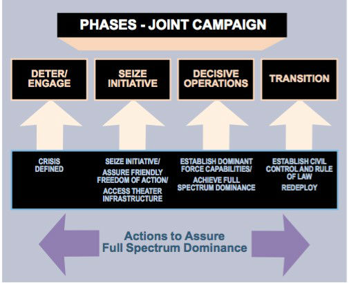 phases-1-joint-campaign